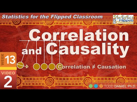 13-2 Correlation and Causality