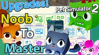 Pet Simulator 2 Release Date Trailer 2019 Early Access Codes Gameplay Leaks Secrets Song Cat Roblox