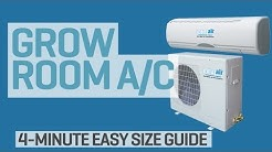 What size air conditioner do I need for my grow room?