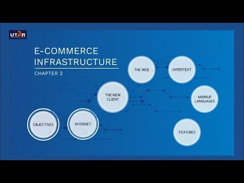 Chapter 2  E commerce Infrastructure