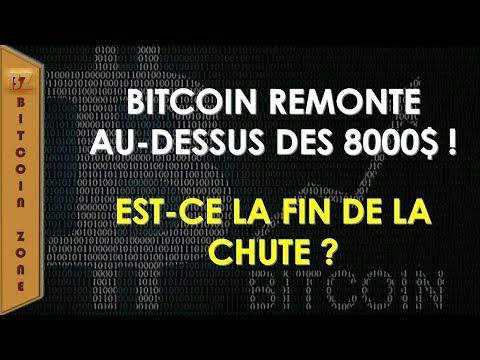 Bitcoin Remonte Au-dessus Des 8000$ ! Est-ce La Fin De La Chute ?