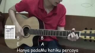 Belajar Lagu Rohani (Hatiku Percaya) Mp3