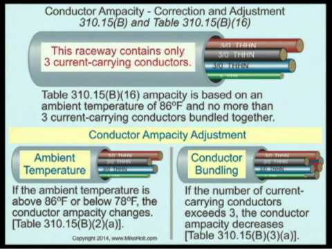 2014 nec 6 15 conductor ampacity summary youtube 2014 nec 6 15 conductor ampacity summary keyboard keysfo Image collections