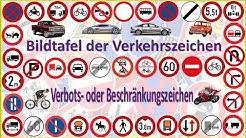 Bildtafel der Verkehrszeichen - Verbots- oder Beschränkungszeichen