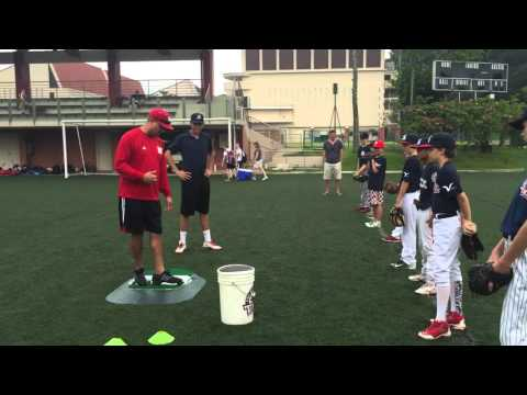 Nebraska Pitching Clinic