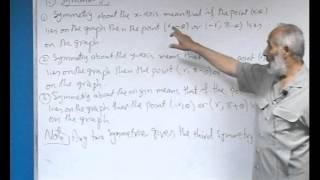 Polar coordinates -3 & Graphing in polar coordinates-1