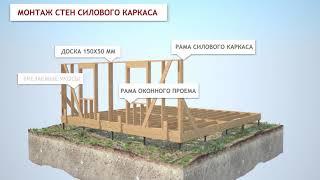 """Проект """"Хочу Дом"""" - строительство каркасных домов."""