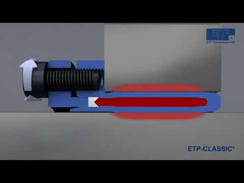 Installation Instructions for Classic Keyless Shaft Bushings from ETP