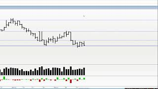 Обзор рынка на 19.07. Ртс, Нефть, Си, Сбер