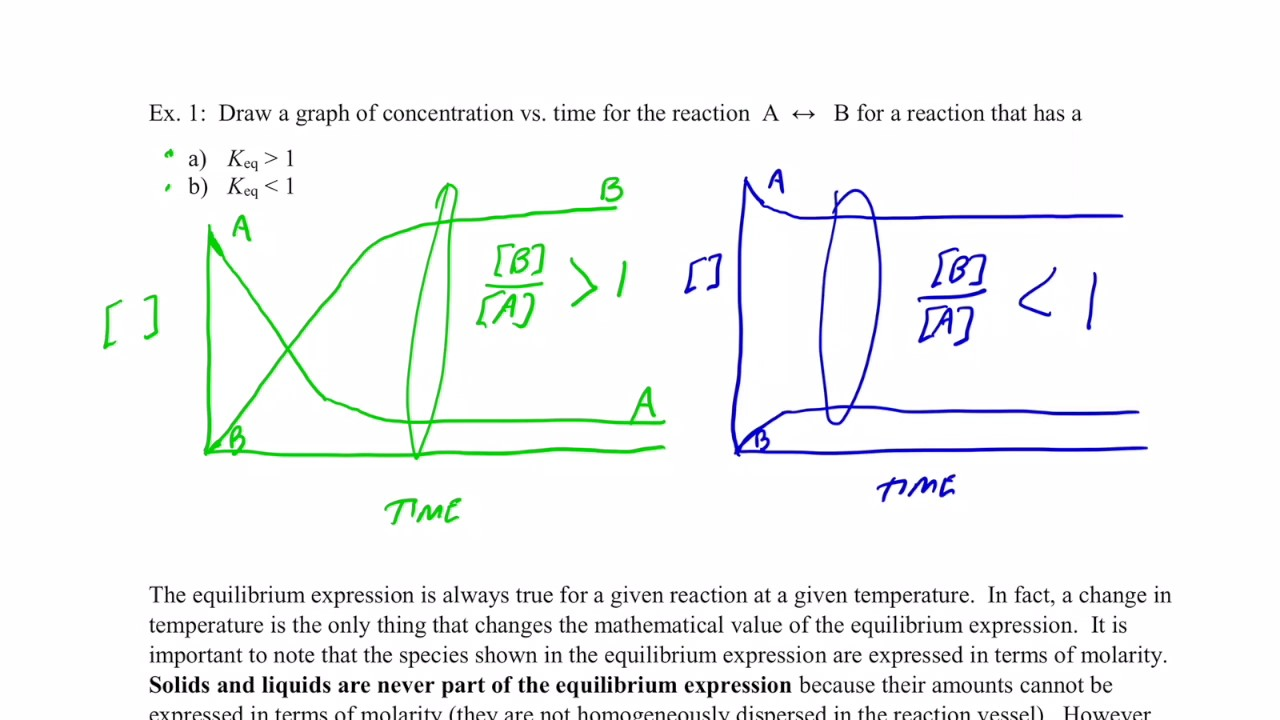writing equilibrium expressions Question: write the equilibrium expression show transcribed image text write the equilibrium expression, k_c, for the following chemical reaction.