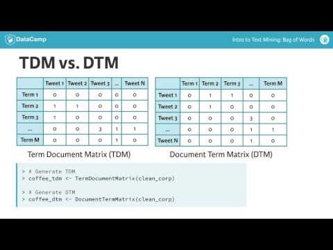 R tutorial: The TDM & DTM with text mining