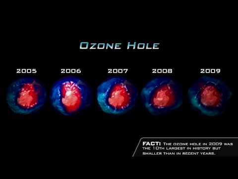 Antarctic Ozone Hole in 2009 [HD]