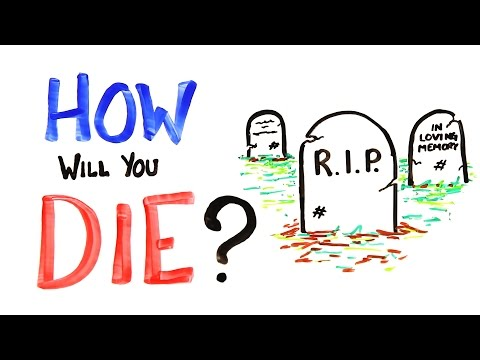 Thumbnail: How Will You Die?