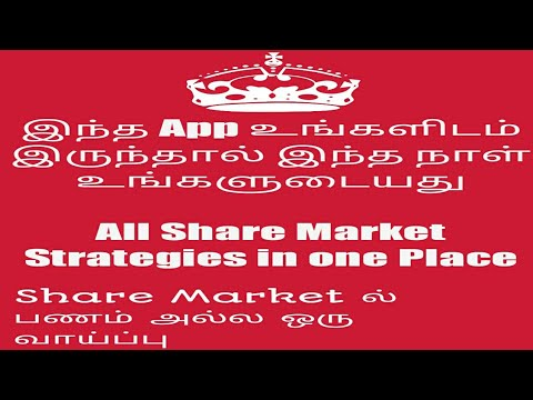 All The Share Market Strategies in One Place | வர்த்தகர்கள் பார்க்க வேண்டிய காணொளி