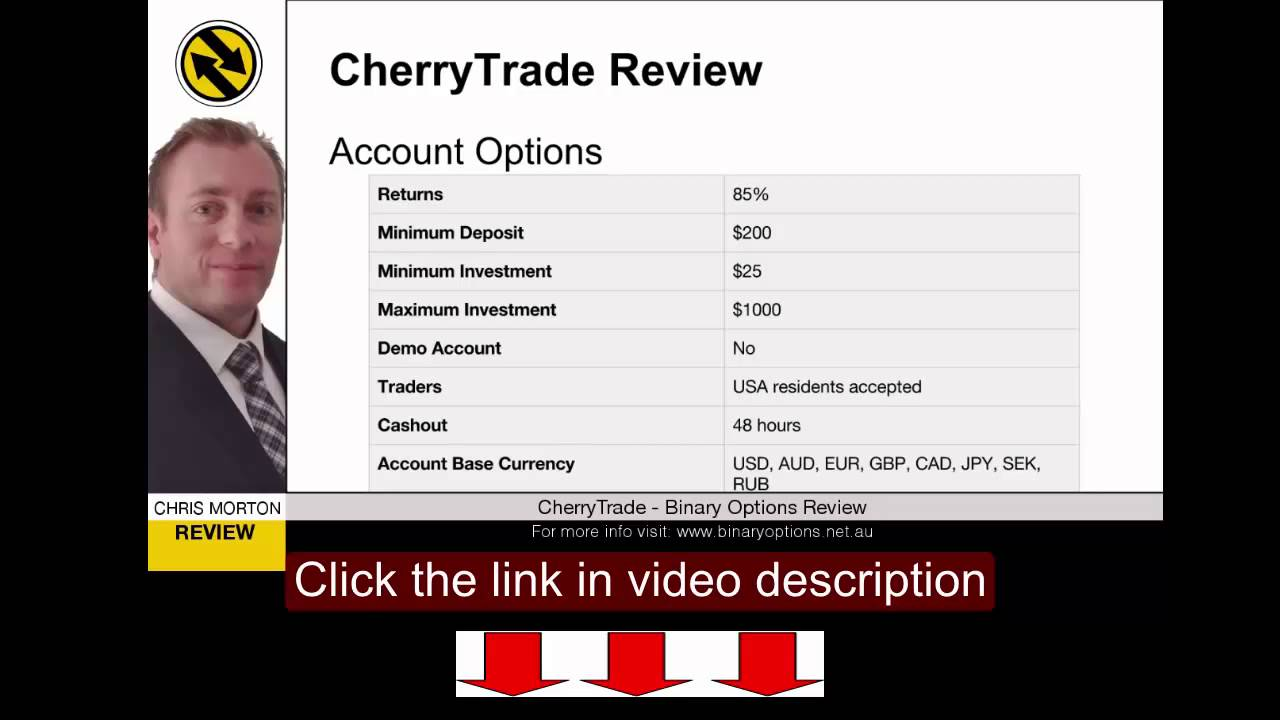 Cherry trade binary options reviews sports betting sites in uk