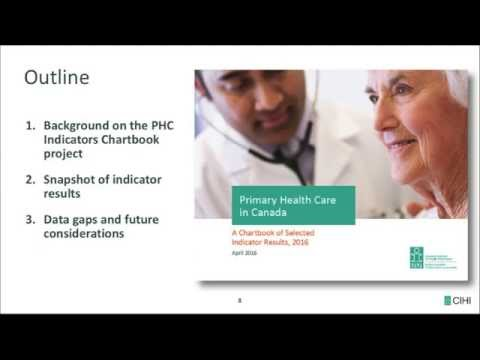 WEBINAR Primary Health Care in Canada: Highlights from CIHI's 2016 Primary Health Care Chartbook