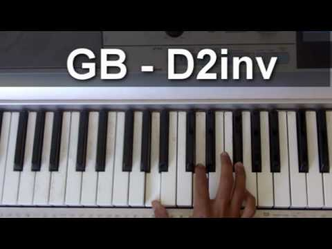 How To Play Time From Inception On Piano Youtube