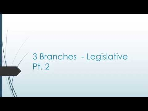 2.3 - Legislative Branch Pt 2  Apportionment and Gerrymandering