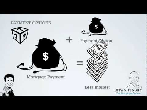 components-of-a-mortgage---mortgage-basics