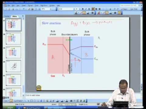 Mod-04 Lec-25 Gas-Liquid Reactions