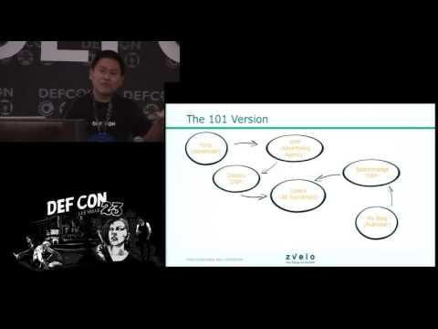 DEF CON 23 - Mark Ryan Talabis - The Bieber Project: Adventures in Buying Internet Traffic