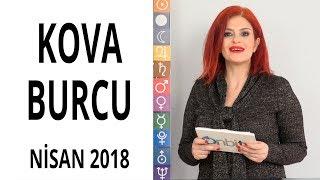 Kova Burcu Nisan 2018 Astroloji