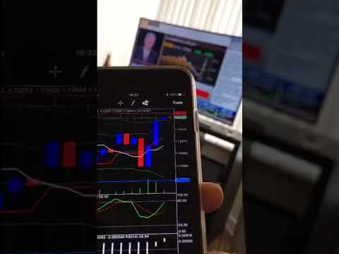 Forex Trading Diaries: Trading FOMC News With Bloomberg & IML
