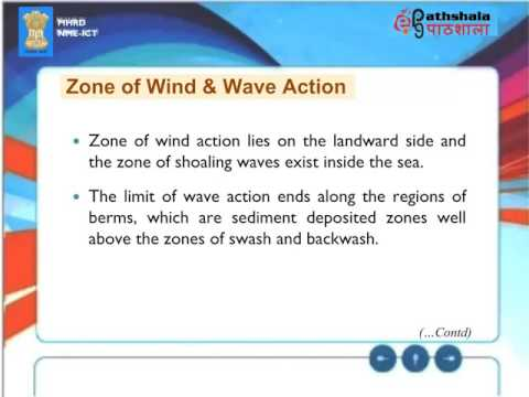 040  Coastal Processes and Landforms (ES)