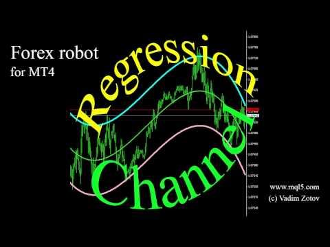 Regression Channel (Forex Robot)