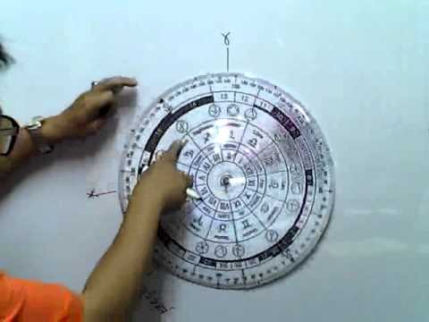 สูตรดวงดาววิเคราะห์หุ้นไทย [ การคำนวณหาหุ้นขึ้นจากดาวพฤหัสบดีจรในมุมเรือน 5 ]