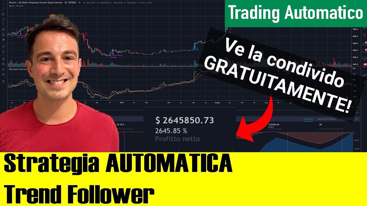 bitcoin strategie di trading automatico recensioni bitcoin scambio