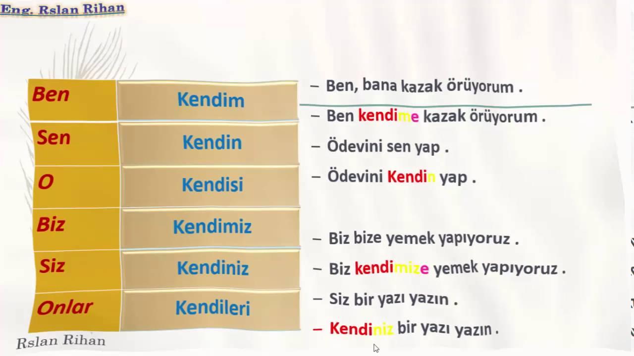 تعلم اللغة التركية (الدرس 12 من المستوى الأول A1) (الأداة Kendi)