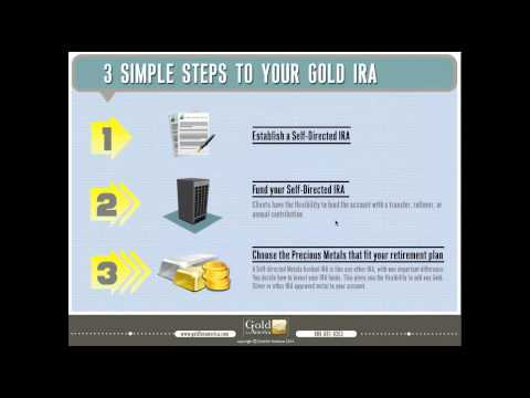 Purchasing Precious Metals in a Self Directed IRA