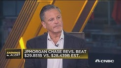 People are refinancing their mortgages: Quicken Loans chairman