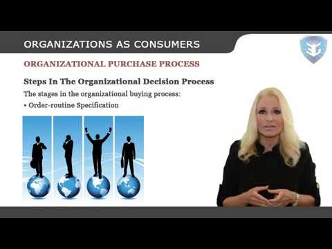 ORGANIZATIONS AS CONSUMERS