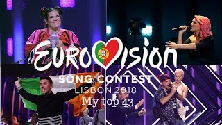eurovision 2018 top 43 (with comments 1 year later)From Portugal