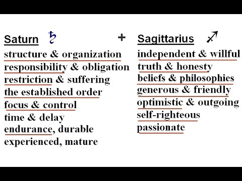 Saturn Transits In Sagittarius For Three Years Effects On Your
