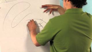 High School Advanced Drawing Projects : Drawing Tips