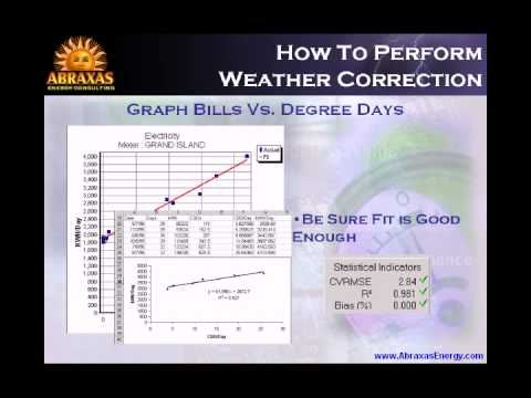 How to Perform Weather Normalization