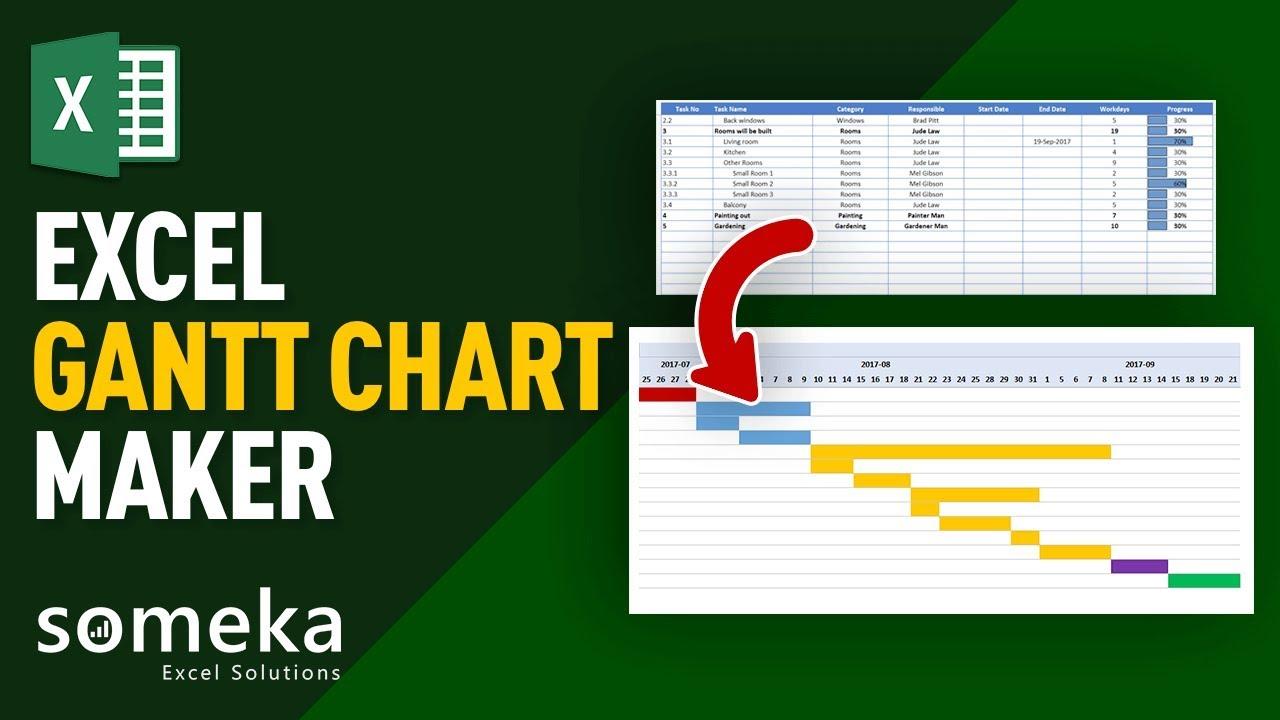 Excel gantt chart maker easily create gantt charts in excel youtube excel gantt chart maker easily create gantt charts in excel geenschuldenfo Choice Image