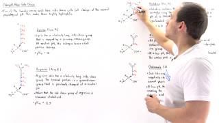 Basic and Acidic Amino Acids