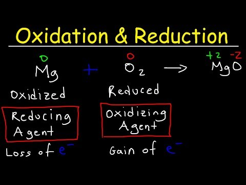 Oxidation and Reduction Reactions - Basic Introduction