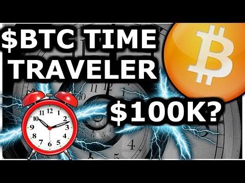Bitcoin Time Traveler Deletes Post! Predictions Spot On. BTC 100k In 2020? Crypto News Live