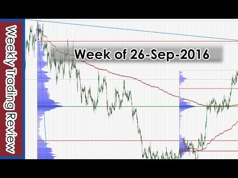 Weekly Review - Week of 26-Sep-2016   (Gold, Silver, Crude, ES, Dollar, VIX, Swing Trading)