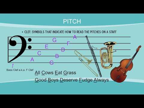 Module 2: Pitch