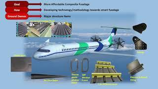 Clean Sky 2 SHERLOC project advances SHM for composites