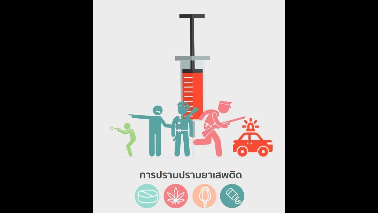 ความร่วมมือระหว่างประเทศในการปราบปรามยาเสพติด