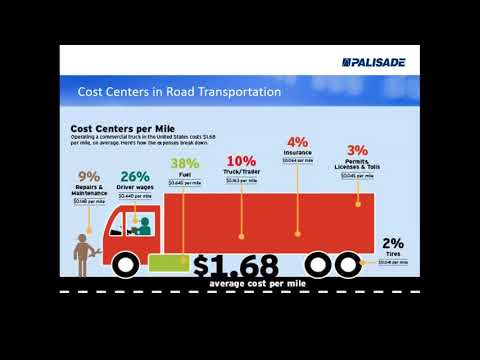 Freight Road Transport Cost Modeling with @RISK