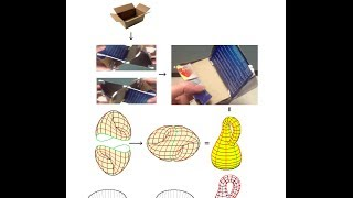 How to make a Klein bottle out of a cardboard box