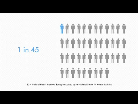 1 in 45 autism prevalence explained | Autism Speaks
